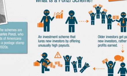 Nonton Video Dapat Uang, Masuk Akalkah TikTok Cash?