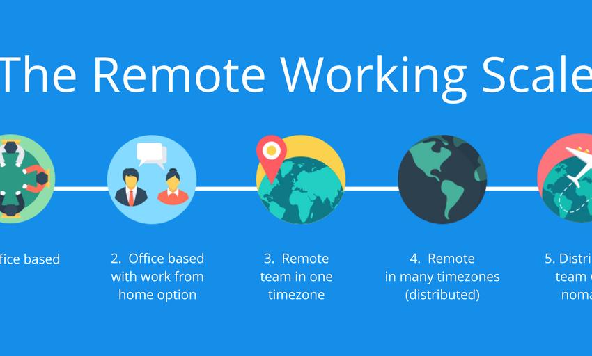 Remote Working Semakin Diminati Dan Potensi Talent Terbaik