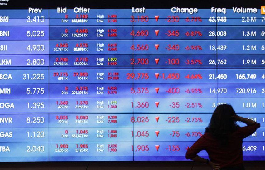Pahami! Resiko bermain saham online, supaya kamu tahu!